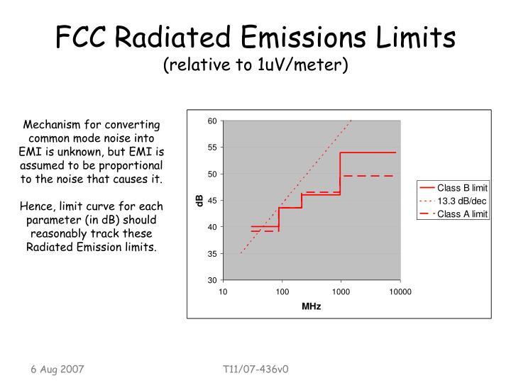 FCC Radiated Emissions Limits