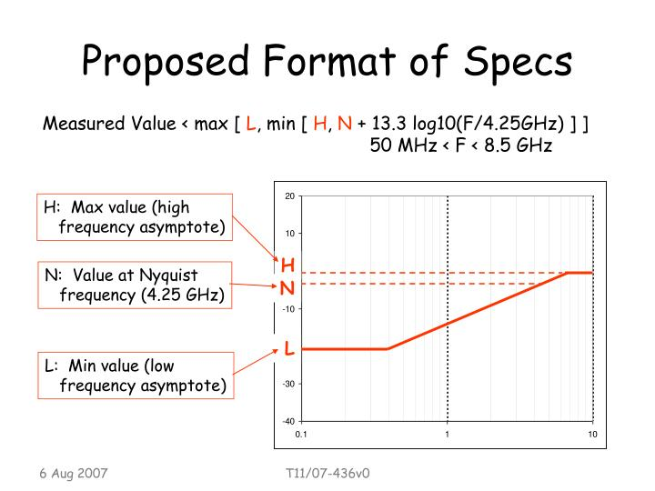 Proposed Format of Specs