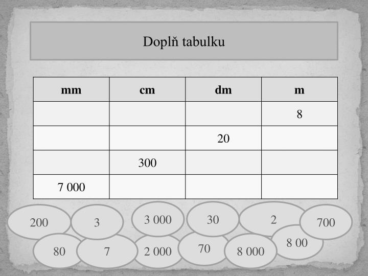 Dopl tabulku