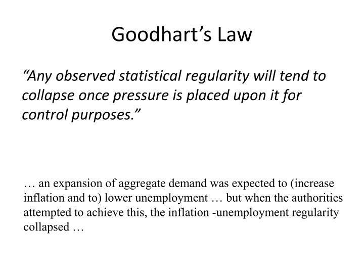 Goodhart's