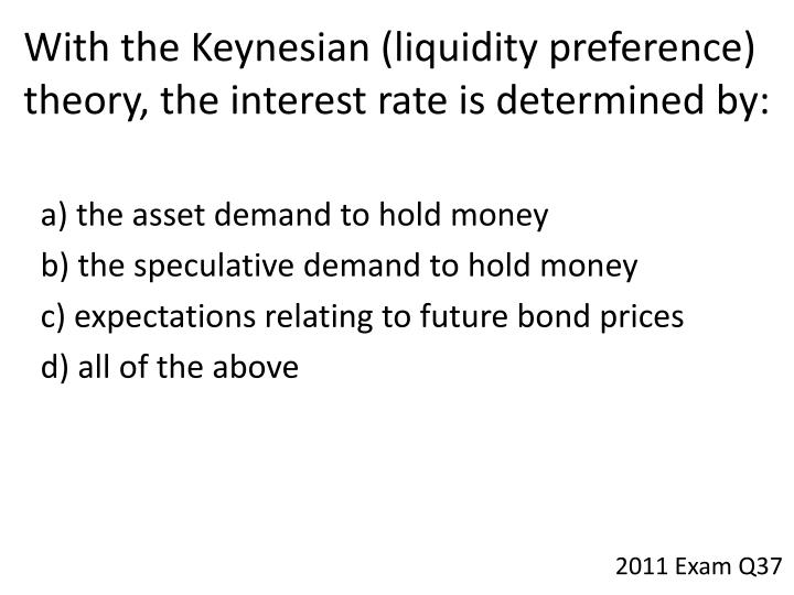 With the Keynesian (liquidity preference)