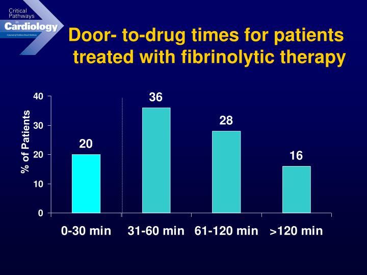 Door- to-drug times for patients