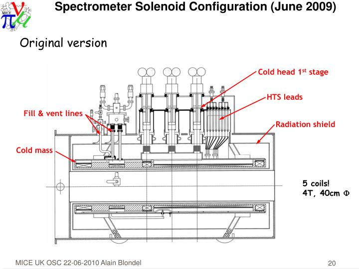 Spectrometer Solenoid Configuration (June 2009)