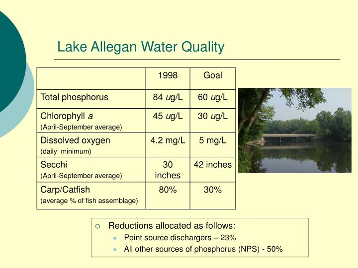 Lake Allegan Water Quality