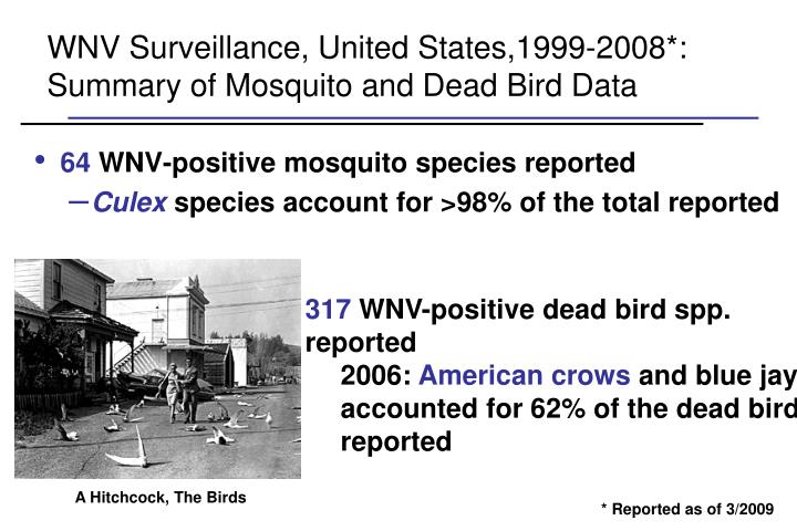 WNV Surveillance, United States,1999-2008*: Summary of Mosquito and Dead Bird Data