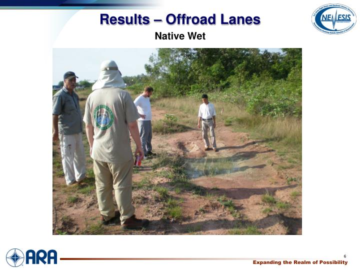 Results – Offroad Lanes