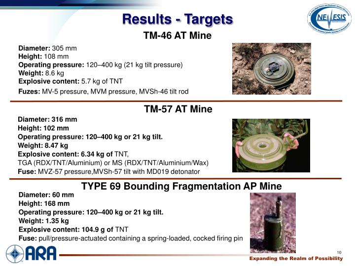 Results - Targets