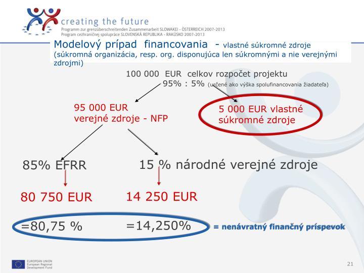 Modelový prípad  financovania  -