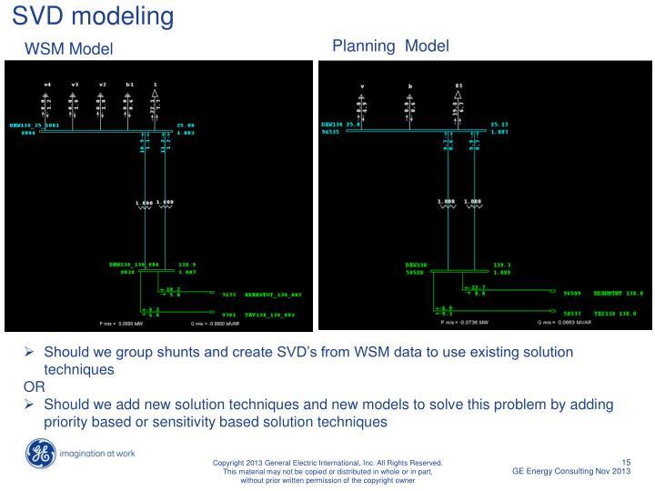SVD modeling