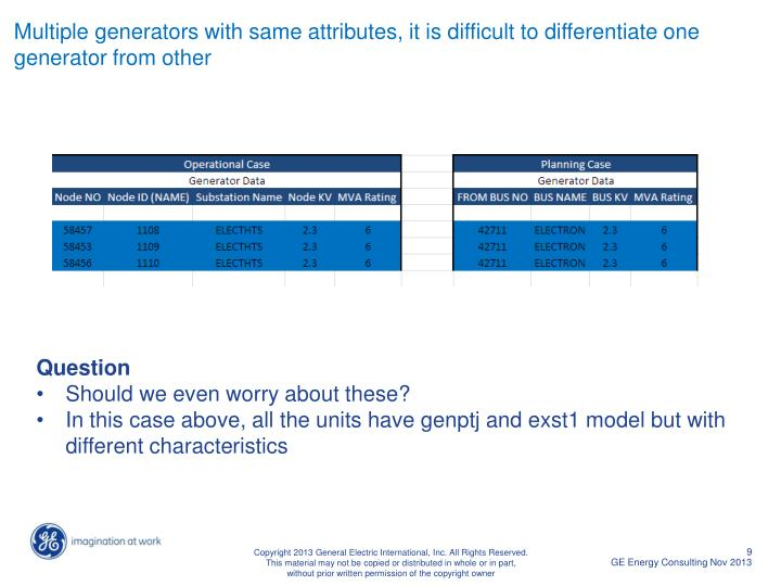 Multiple generators with same attributes, it is difficult to differentiate one generator from other