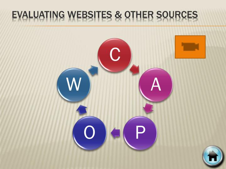 Evaluating Websites & Other Sources