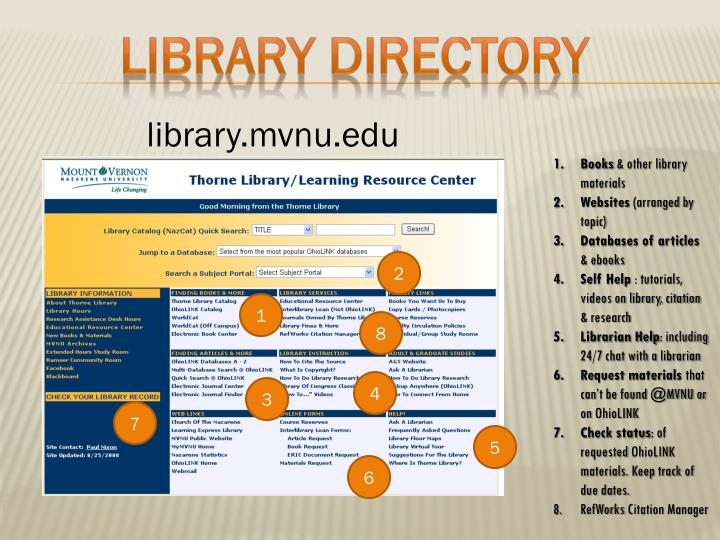 Library Directory