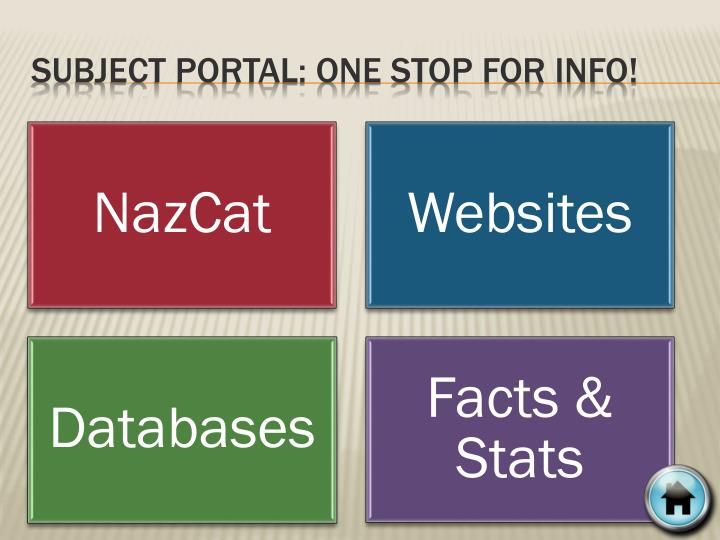 Subject portal: one stop for info!
