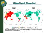 global lead phase out