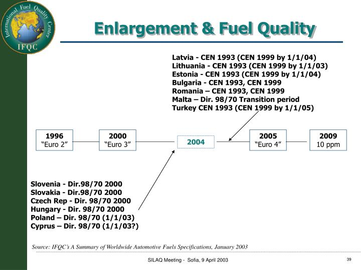 Enlargement & Fuel Quality