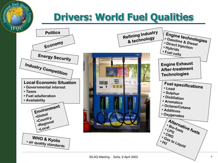 Drivers: World Fuel Qualities