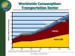 worldwide consumption transportation sector