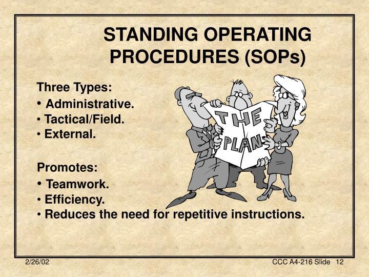STANDING OPERATING PROCEDURES (SOPs)