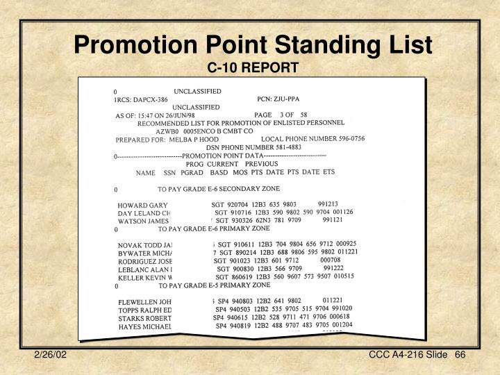 Promotion Point Standing List