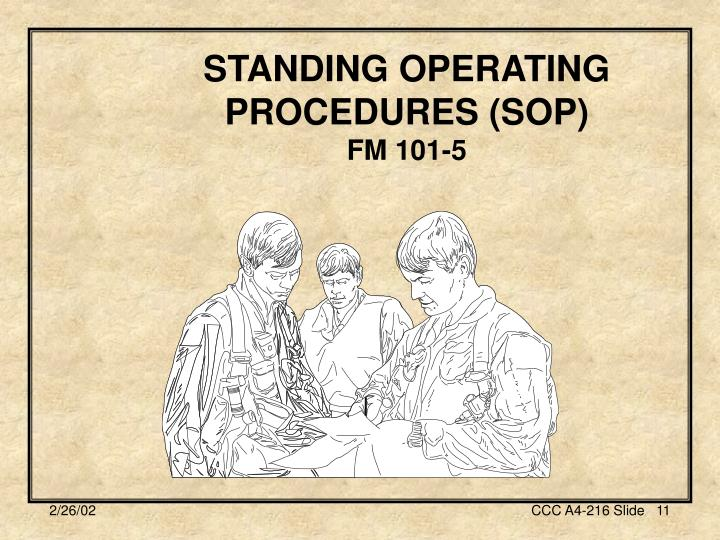 STANDING OPERATING PROCEDURES (SOP)