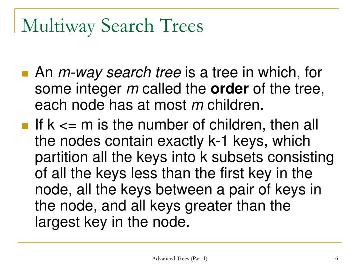 Multiway Search Trees