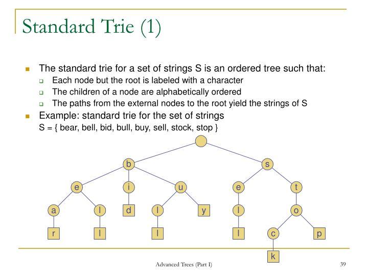 Standard Trie (1)
