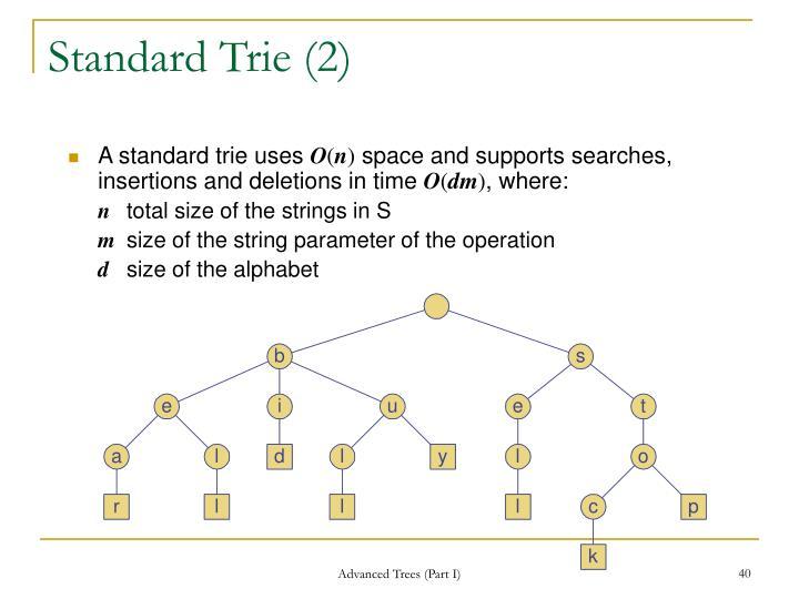 Standard Trie (2)