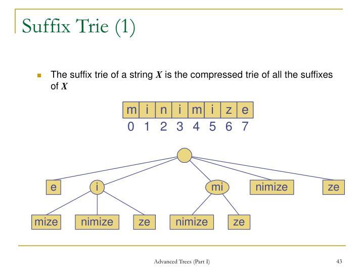 Suffix Trie (1)
