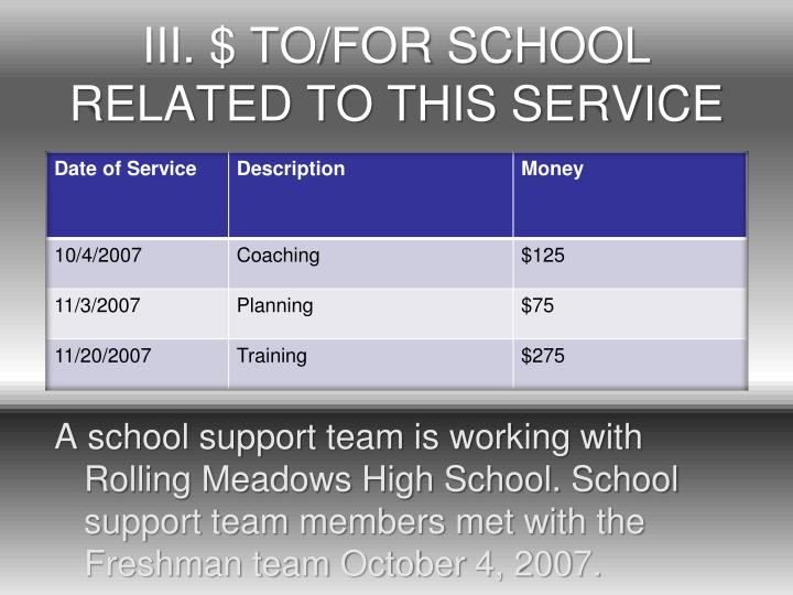 III. $ TO/FOR SCHOOL RELATED TO THIS SERVICE