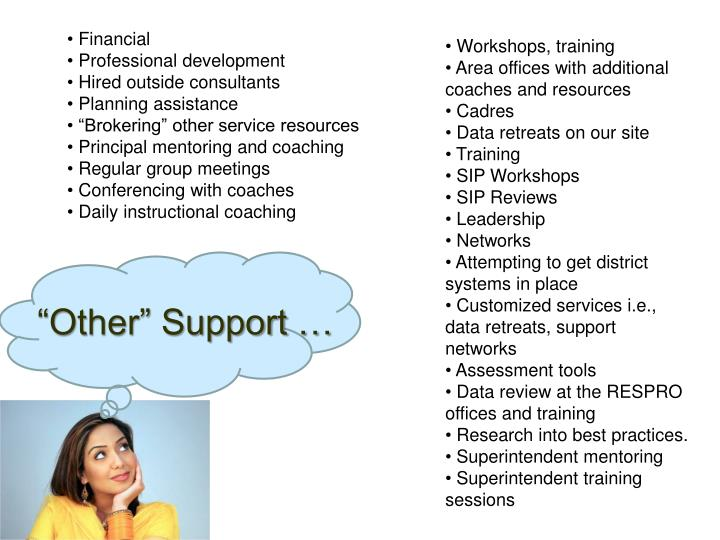 """Other"" Support …"