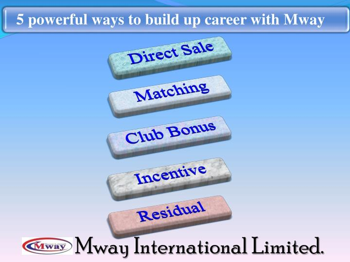 Mway International Limited.