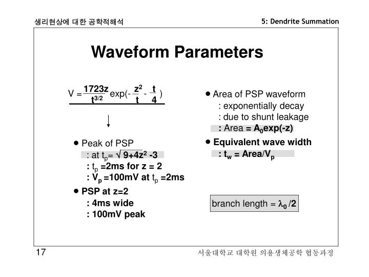 Waveform Parameters