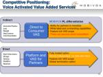 competitive positioning voice activated value added services