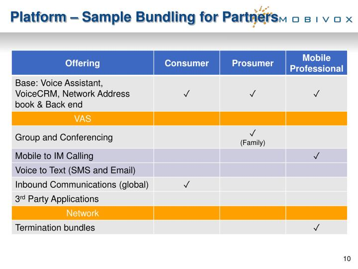 Platform – Sample Bundling for Partners