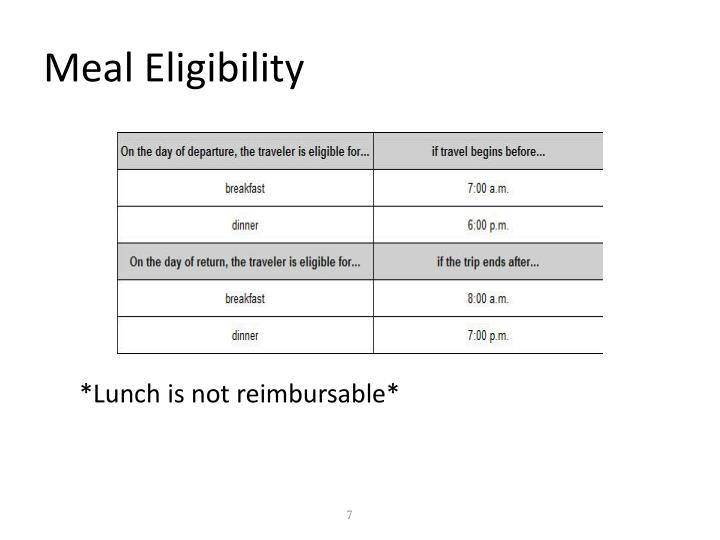 Meal Eligibility