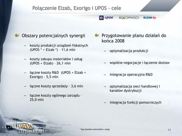 Przygotowanie planu działań do końca 2008