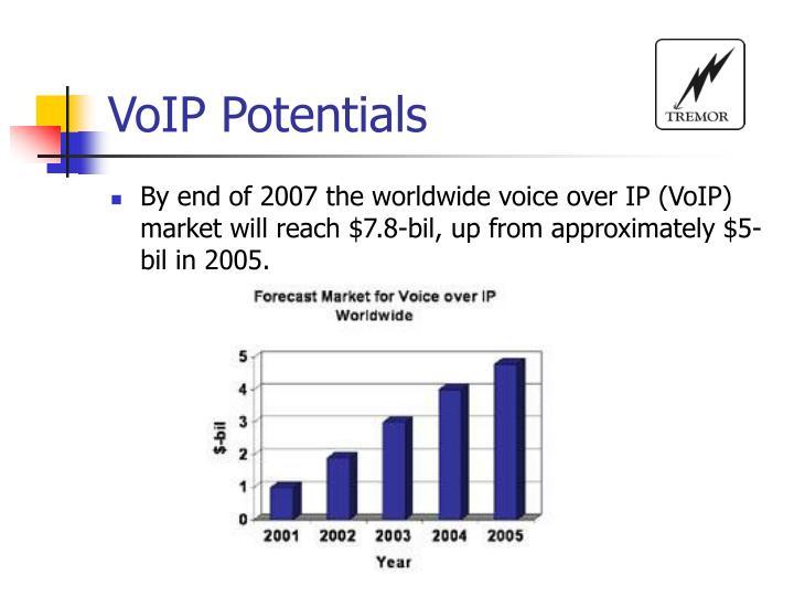 VoIP Potentials