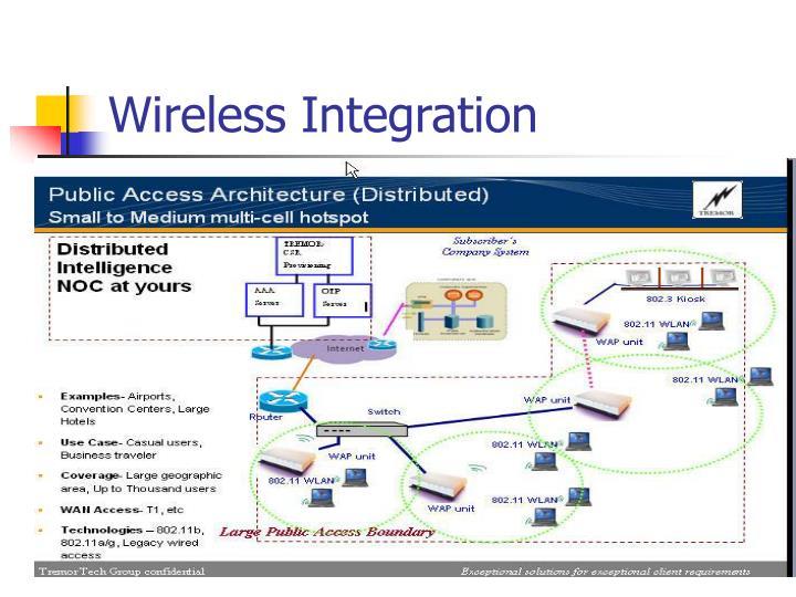 Wireless Integration