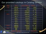 our provided catalogs in catalog service