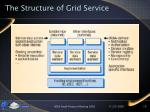 the structure of grid service