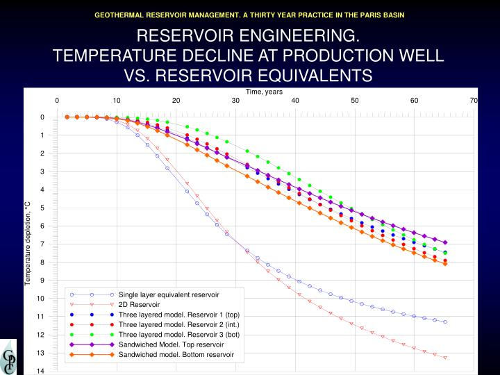 RESERVOIR ENGINEERING.