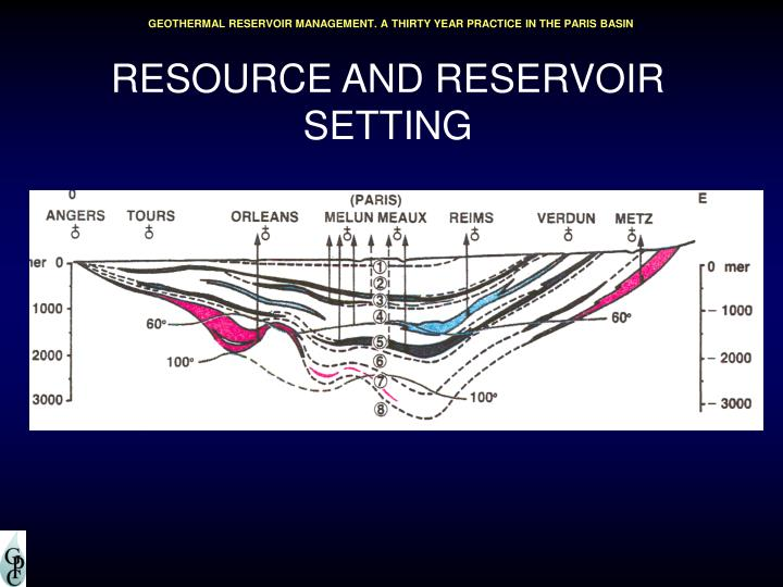 RESOURCE AND RESERVOIR SETTING