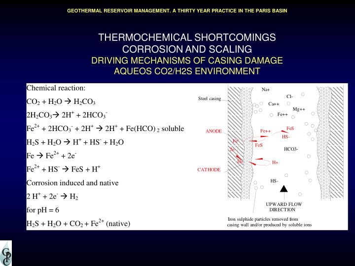 THERMOCHEMICAL SHORTCOMINGS