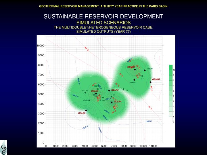 SUSTAINABLE RESERVOIR DEVELOPMENT
