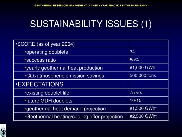 SUSTAINABILITY ISSUES (1)