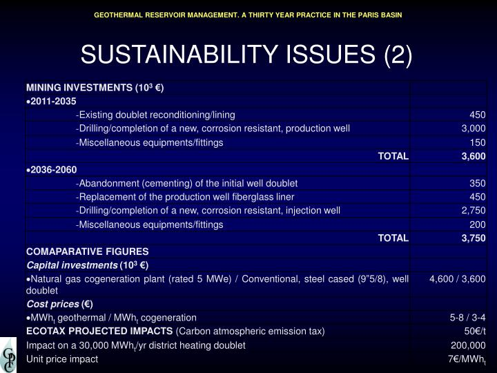SUSTAINABILITY ISSUES (2)