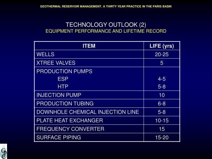 TECHNOLOGY OUTLOOK (2)