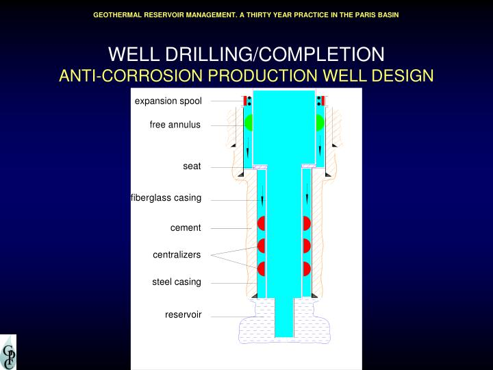 WELL DRILLING/COMPLETION