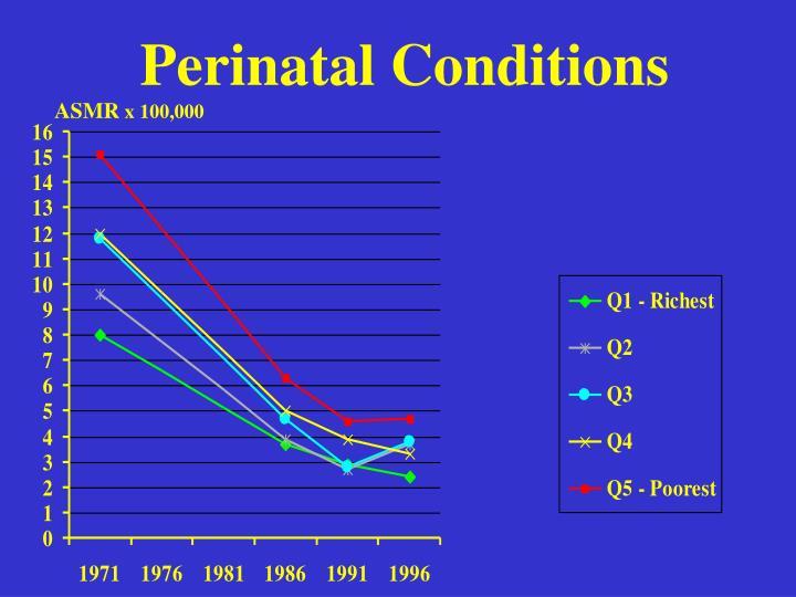 Perinatal Conditions