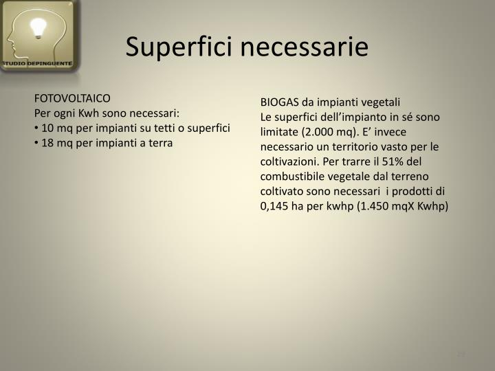 Superfici necessarie